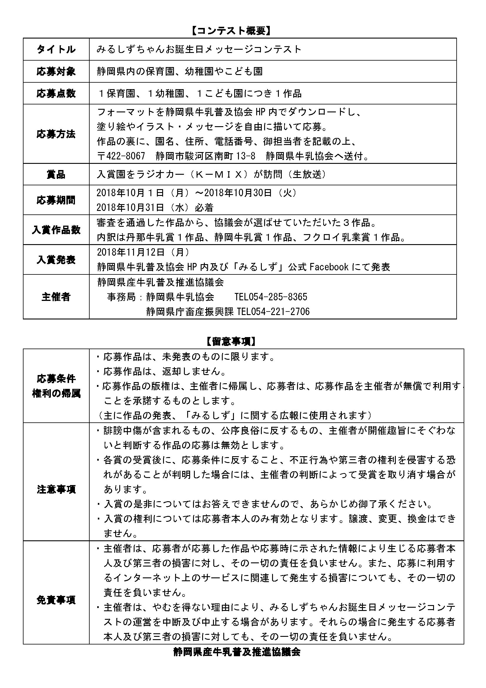 birthday_message_contest_2